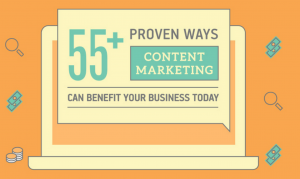 55 Proven Ways to Use Content Marketing